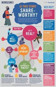 Free 'Is This Story Share-Worthy?' Poster   Social Media Graphics ...