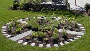Small Picture Small Herb Garden Design Photograph How to Design a Formal