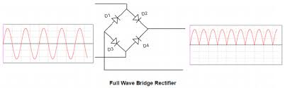 cell phone charger circuit diagram full wave rectifier
