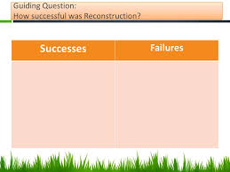 reconstruction do now reading quiz agenda reading quiz  2 guiding