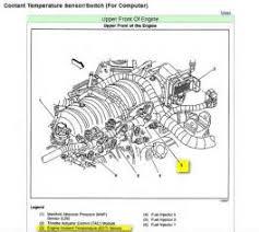 similiar pontiac grand am engine diagram keywords pontiac grand prix engine diagram 2004 pontiac grand prix gtp engine