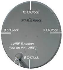 Image result for satellite o' clock