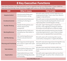 executive function skills cheat sheet memories the o jays and keys 8 key executive function skills cheat sheet