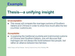 preparation for final essay cultural comparison ppt  example thesisa unifying insight unacceptable this essay will compare the marriage customs of southern italians