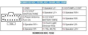 kenwood 16 pin wiring harness diagram kenwood kenwood radio wiring kenwood auto wiring diagram schematic on kenwood 16 pin wiring harness diagram