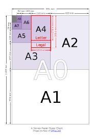 A3 Size Chart