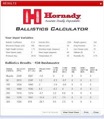 Hornady Bullet Ballistics Chart 450 Bushmaster Page 2 Ohio Game Fishing Your Ohio
