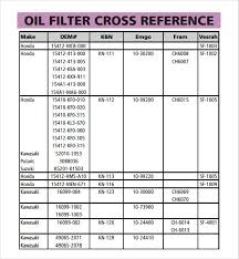 Yamaha Oil Filter Chart Motorcycle Oil Filter Cross Reference Yamaha Disrespect1st Com