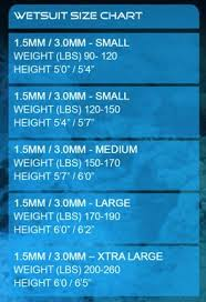 Torelli Wetsuit Size Chart Florida Freedivers 1 5mm Open Cell Wetsuit Jacket