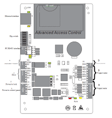 us c3 100 zkaccess c3 1 door ip based access control panel wiring diagram