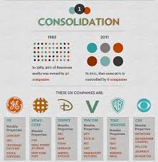 Who Owns The Media Chart 62 Matter Of Fact Us Media Ownership Chart