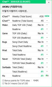 New Top Charts