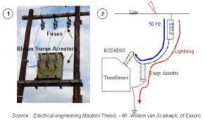 d dt 1860 a redundant pole mounted transformer connection Pole Mounted Transformers Diagrams d dt 1860 a redundant pole mounted transformer connection specification Single Phase Pole Mounted Transformers