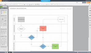Online Process Flow Chart Tool The 7 Best Free Online Flowchart Makers