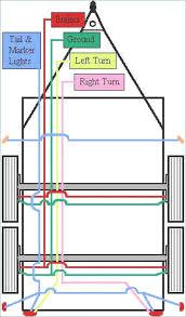 40 trailer brake wiring diagram zj4l wanderingwith us dexter axle electric brake wiring diagram trailer brake wiring diagram trailer brake wiring diagram 7 way light amazing lights depiction