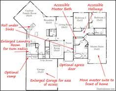 Wheelchair Accessible Multigenerational House Plan U2013 Raleigh Handicap Accessible Home Plans