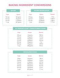 Metric Measurement Chart Printable Units Measure Conversion Online Charts Collection