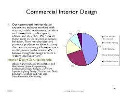concept statement interior design. Concept Statement Interior Design For Large Size Airline Office. Inspiration Decorating E