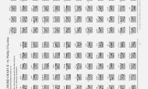 Surprising Transposition Chart For Capo Guitar Chords