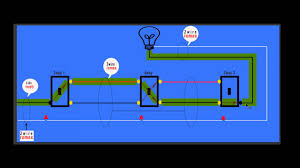 cooper combination switch wiring diagram dolgular com cooper 3 way light switch wiring diagram cooper combination switch wiring diagram dolgular