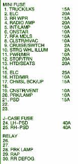 2006 chevy uplander fuse box diagram circuit wiring diagrams 2006 chevy uplander fuse box map