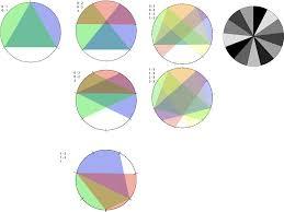 Venn Diagram Formula For 4 Sets Venn Diagram With 11 Sets
