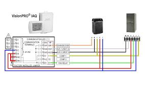 honeywell thermostat rth7600 wiring diagram wiring diagram electricals schematic wiring diagram of honeywell rth7600 thermostat