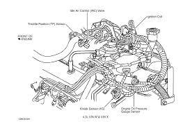 similiar chevy venture engine diagram keywords 1999 chevy venture engine diagram 1999 chevy venture engine diagram