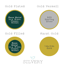 gold filled vs gold plated vs vermeil what is the difference