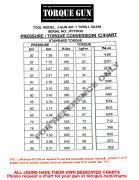 Jgun Torque Chart Thrill Gun 7 Torque Conversion Chart