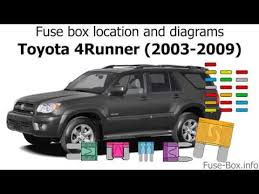 2003 4runner fuse box schematic 2003 Toyota Camry Fuse Diagram Fuel Electrical Wiring