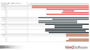 Power Bi Gantt Chart Milestones Gantt Chart By Maq Software