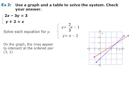algebra 2 3 1 using graphs tables to solve linear systems