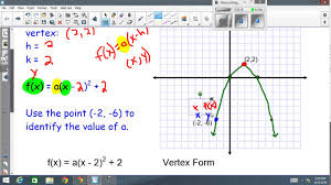writing vertex form given a graph