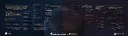 Halo Ship Size Chart Imgur