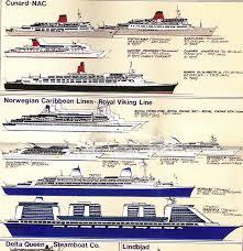 Cruise Talk Evolution Of The Ocean Liner Poster