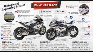 2018 bmw hp4 specs.  2018 bmw hp4 race masterpiece of engineering prowess and 2018 bmw hp4 specs