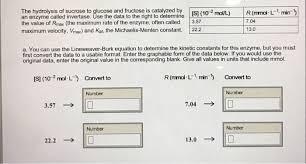 hydrolysis of sucrose to glucose