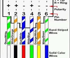 14 fantastic cat 5 wiring diagram 568a ideas tone tastic cat 5 wiring diagram 568a images 5 wiring diagram 568a tia 568b rj45