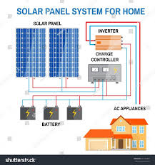 for solar panel array wiring diagram simple wiring diagrams home solar panel wiring diagram pdf simple wiring post solar panel grounding wiring diagram for solar panel array wiring diagram