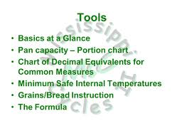 Basics At A Glance Chart Mississippi Cycles Ii Moving To A New Level Funded By A Team