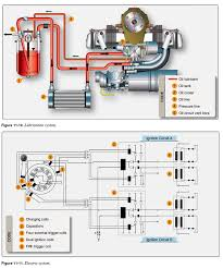 amt powerplant handbook chapter 11 of the dual ignition coils 4 the firing order is as follows 1 4 2 3 the fifth trigger coil 5 is used to provide the revolution counter signal
