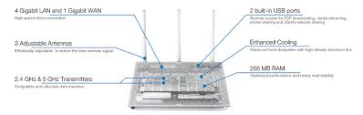 rt n66w networking asus usa asus router ac3100 at Asus Network Diagram