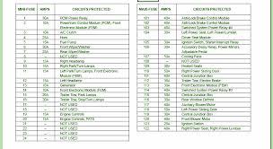 1994 ford star fuse box diagram wiring diagram 94 ford tempo fuse box new era of wiring diagram u202294 dodge ram fuse box