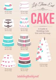 Cake Chart Party Servings Sweetly Styled A Sweet Dessert And Party Blog By Sugar