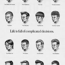 Hairstyle Names For Women haircut names for boys 28 images pictures on hairstyles names 7504 by stevesalt.us