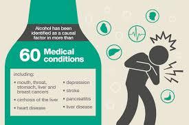 Health All Gov uk Disease Our - Liver Applying