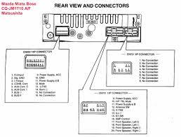 mazda 3 stereo wiring data wiring diagrams \u2022 stereo wiring connectors at Stereo Wiring