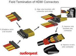 repairing a damaged hdmi cable  hdmi cable lock by hdezlock field terminating hdmi cable