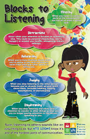 17 best ideas about listening skills listening listening is one of the hardest things about communication here is a poster showing some obstacles that might get in the way of great listening skills
